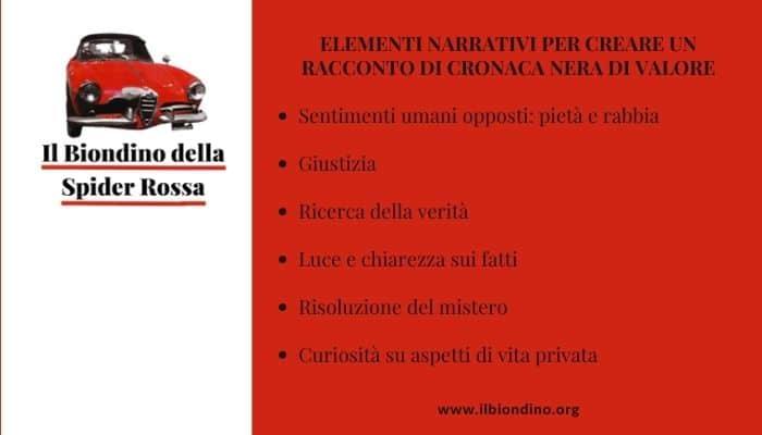 Storytelling-Transmediale-elementi-narrativi-racconto-di-cronaca-nera-di-valore-blog-il-Biondino-della-Spider-Rossa